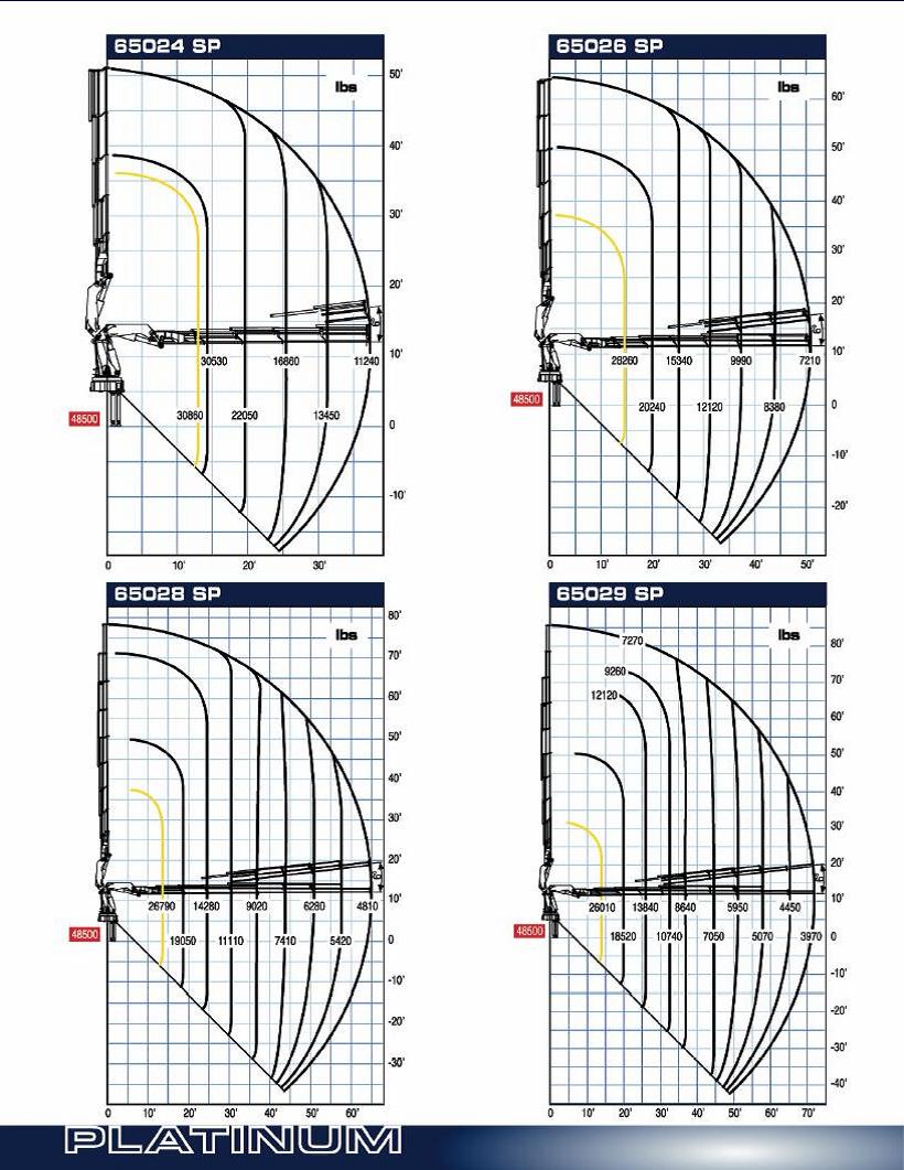 Auto Crane Schematics Schematic Diagrams 3203 Prx Wiring Diagram Pm Search For U2022 Parts Of A Cable