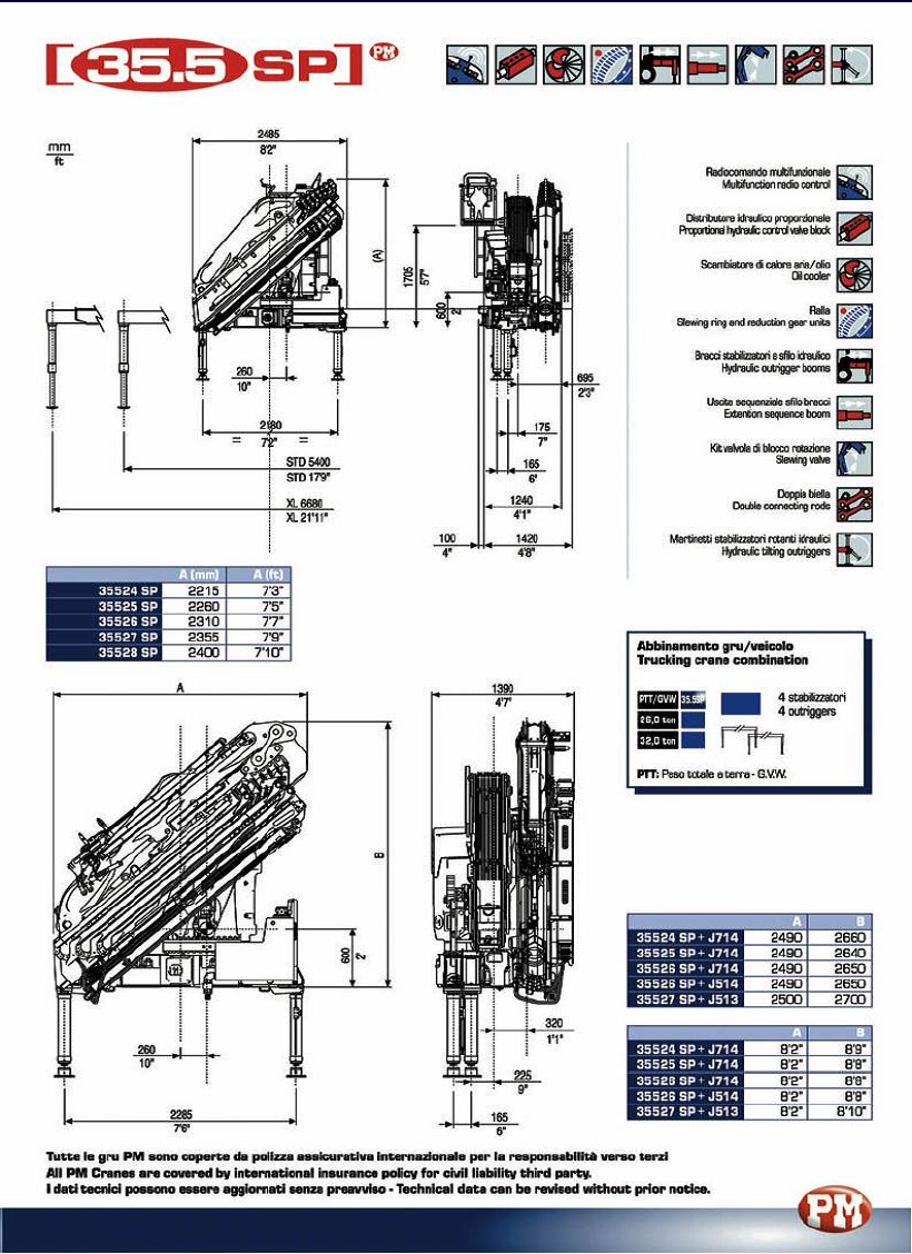 Pm Crane Schematic Wiring Diagram Data Overhead 35 5 Ton Articulating American Imports Inc Phone